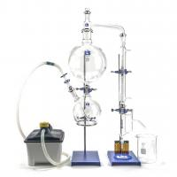 Lab Society Terpene Distillation Kit